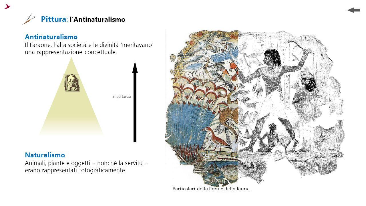 Pittura: l'Antinaturalismo Antinaturalismo Il Faraone, l'alta società e le divinità 'meritavano' una rappresentazione concettuale.