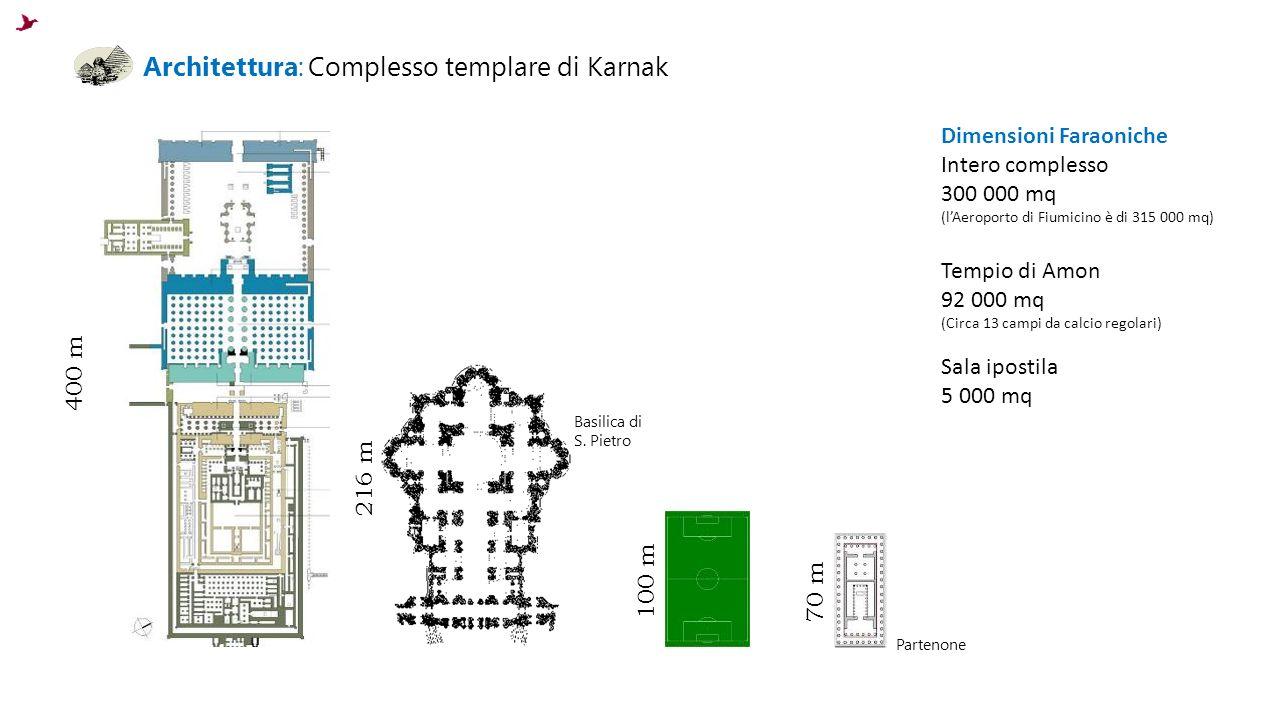 Architettura: Complesso templare di Karnak Dimensioni Faraoniche Intero complesso 300 000 mq (l'Aeroporto di Fiumicino è di 315 000 mq) Tempio di Amon 92 000 mq (Circa 13 campi da calcio regolari) Sala ipostila 5 000 mq 400 m 216 m 100 m 70 m Partenone Basilica di S.