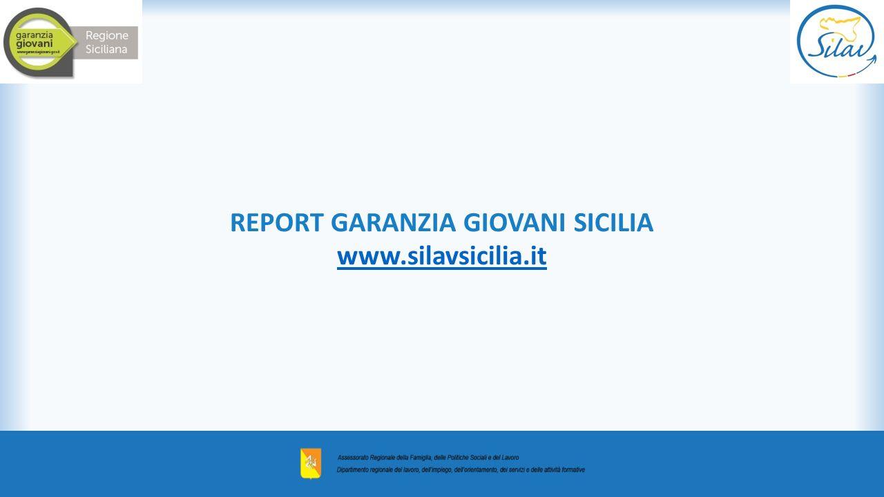 REPORT GARANZIA GIOVANI SICILIA www.silavsicilia.it