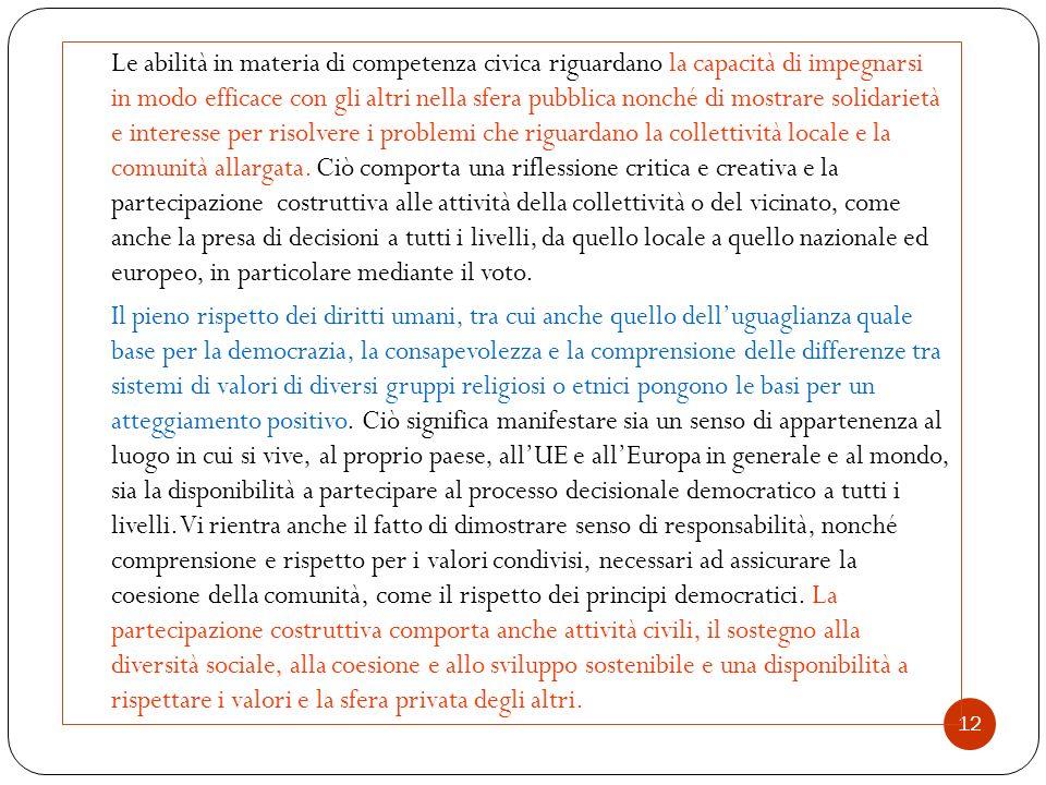 12 Le abilità in materia di competenza civica riguardano la capacità di impegnarsi in modo efficace con gli altri nella sfera pubblica nonché di mostrare solidarietà e interesse per risolvere i problemi che riguardano la collettività locale e la comunità allargata.