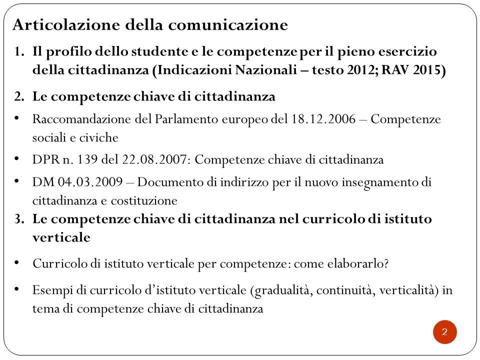 Articolazione della comunicazione 1.Il profilo dello studente e le competenze per il pieno esercizio della cittadinanza (Indicazioni Nazionali – testo