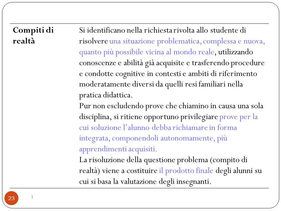 1 23 Compiti di realtà Si identificano nella richiesta rivolta allo studente di risolvere una situazione problematica, complessa e nuova, quanto più p