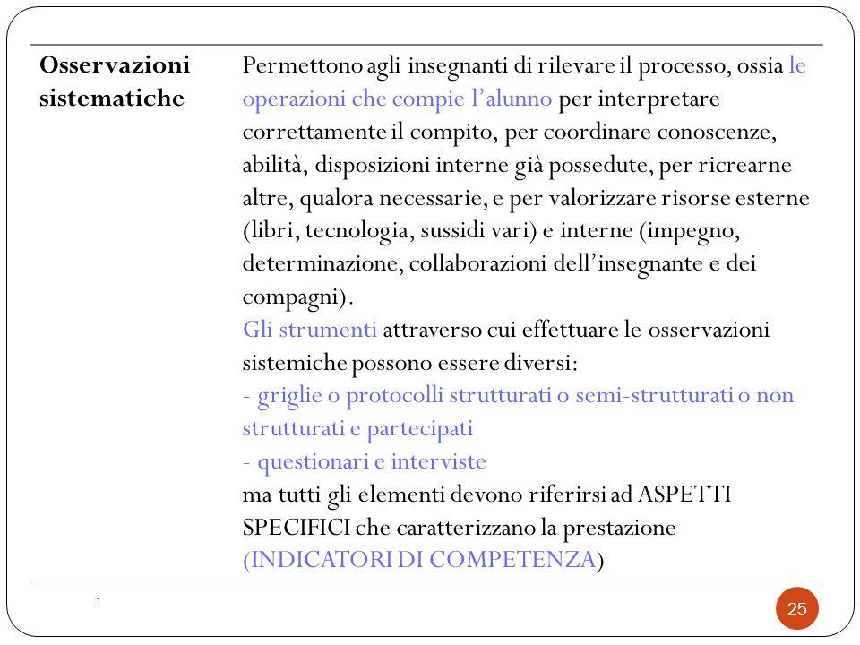 1 25 Osservazioni sistematiche Permettono agli insegnanti di rilevare il processo, ossia le operazioni che compie l'alunno per interpretare correttame