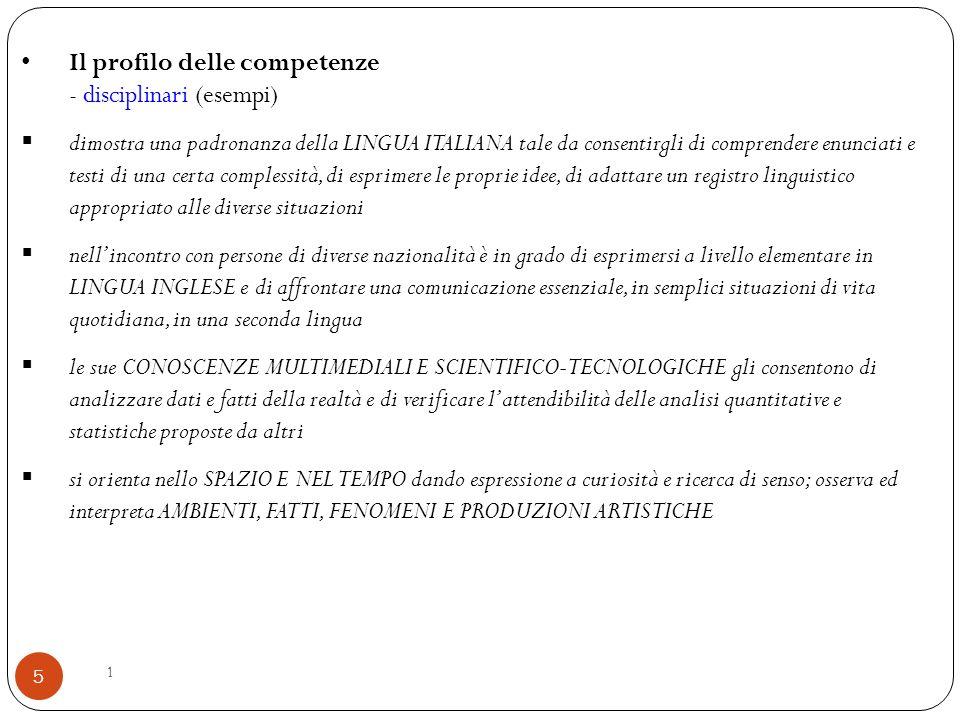 1 5 Il profilo delle competenze - disciplinari (esempi)  dimostra una padronanza della LINGUA ITALIANA tale da consentirgli di comprendere enunciati