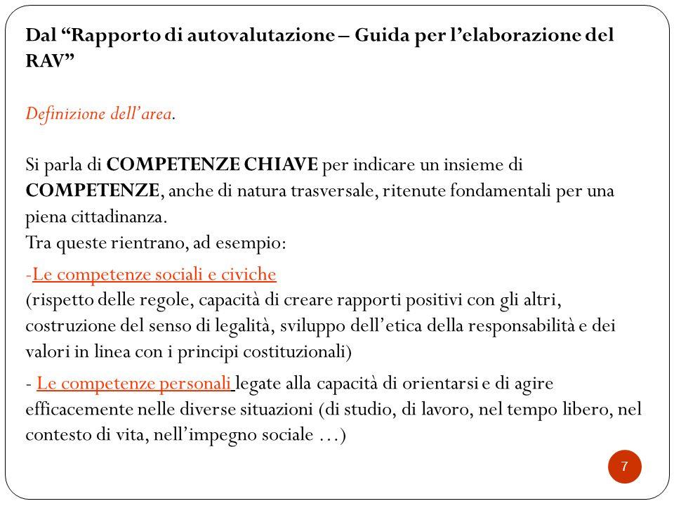 """Dal """"Rapporto di autovalutazione – Guida per l'elaborazione del RAV"""" Definizione dell'area. Si parla di COMPETENZE CHIAVE per indicare un insieme di C"""
