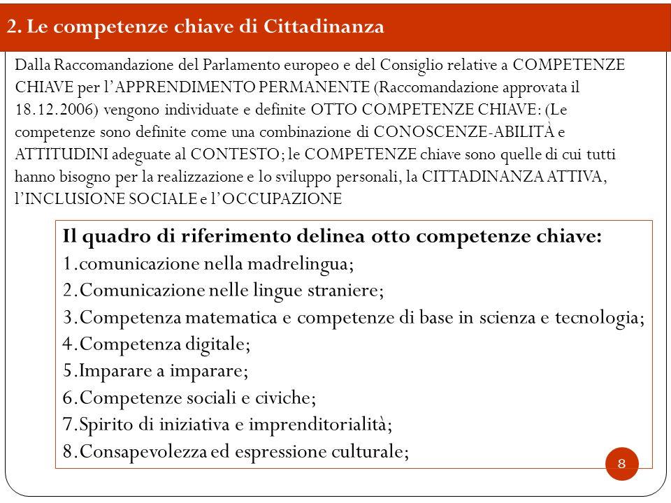 8 2. Le competenze chiave di Cittadinanza Dalla Raccomandazione del Parlamento europeo e del Consiglio relative a COMPETENZE CHIAVE per l'APPRENDIMENT