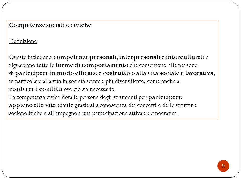 9 Competenze sociali e civiche Definizione Queste includono competenze personali, interpersonali e interculturali e riguardano tutte le forme di compo