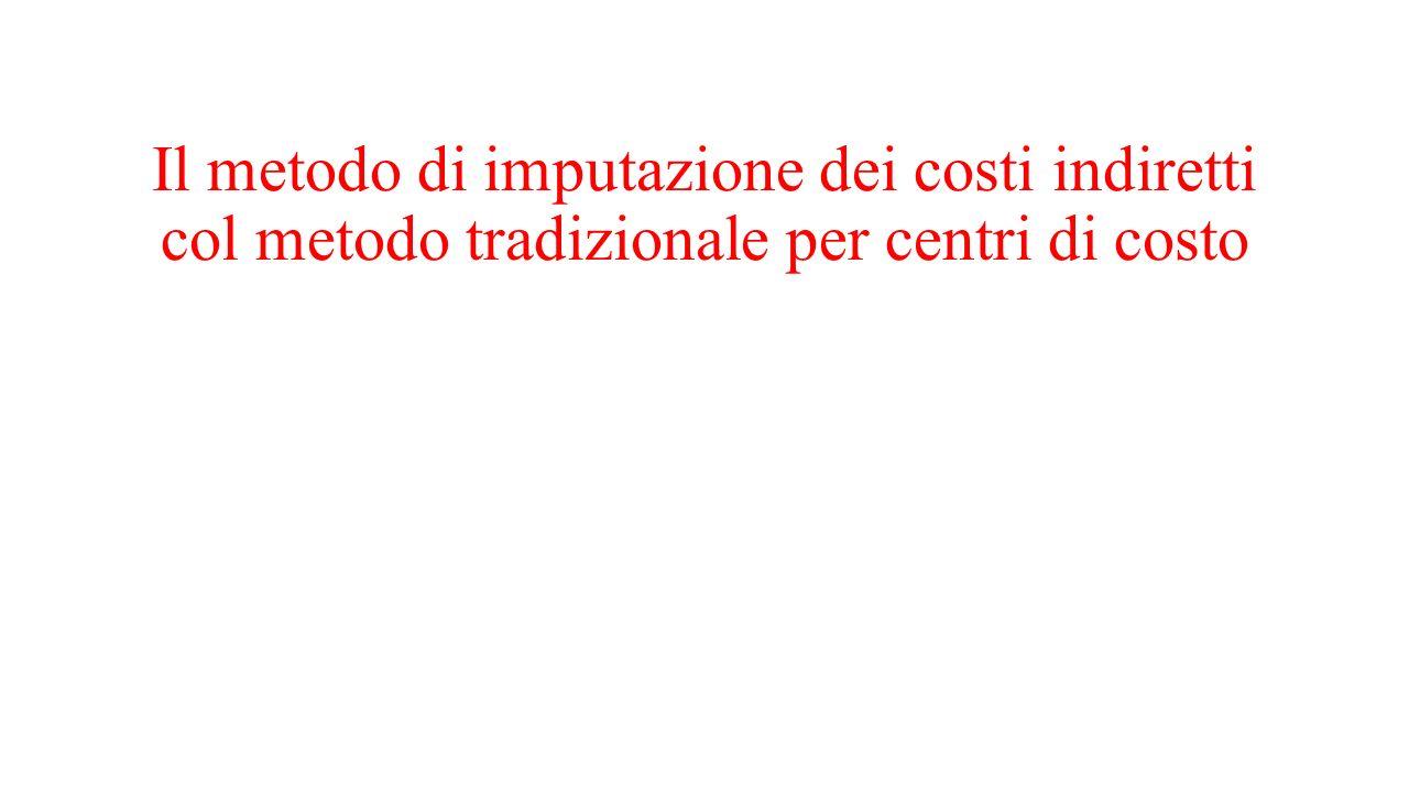 Il metodo di imputazione dei costi indiretti col metodo tradizionale per centri di costo