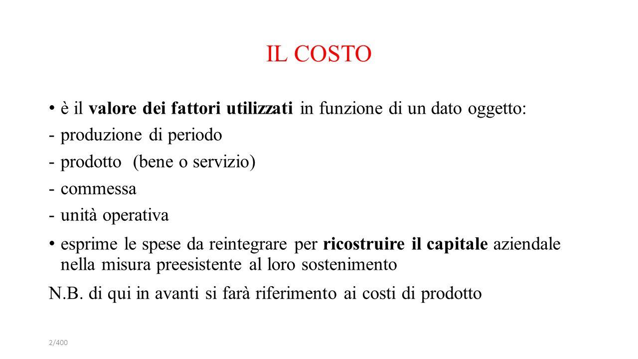2/400 IL COSTO è il valore dei fattori utilizzati in funzione di un dato oggetto: -produzione di periodo -prodotto (bene o servizio) -commessa -unità
