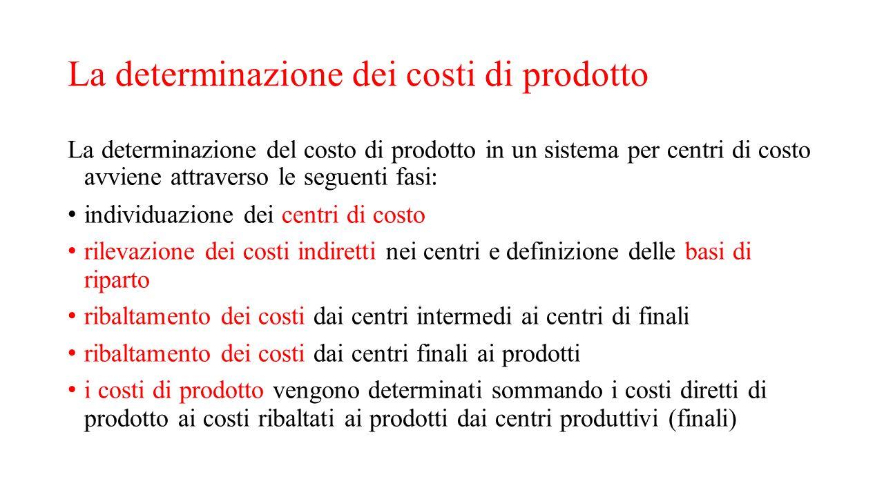 La determinazione dei costi di prodotto La determinazione del costo di prodotto in un sistema per centri di costo avviene attraverso le seguenti fasi