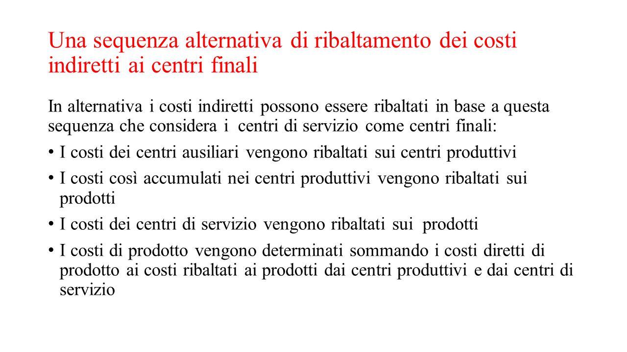 Una sequenza alternativa di ribaltamento dei costi indiretti ai centri finali In alternativa i costi indiretti possono essere ribaltati in base a ques