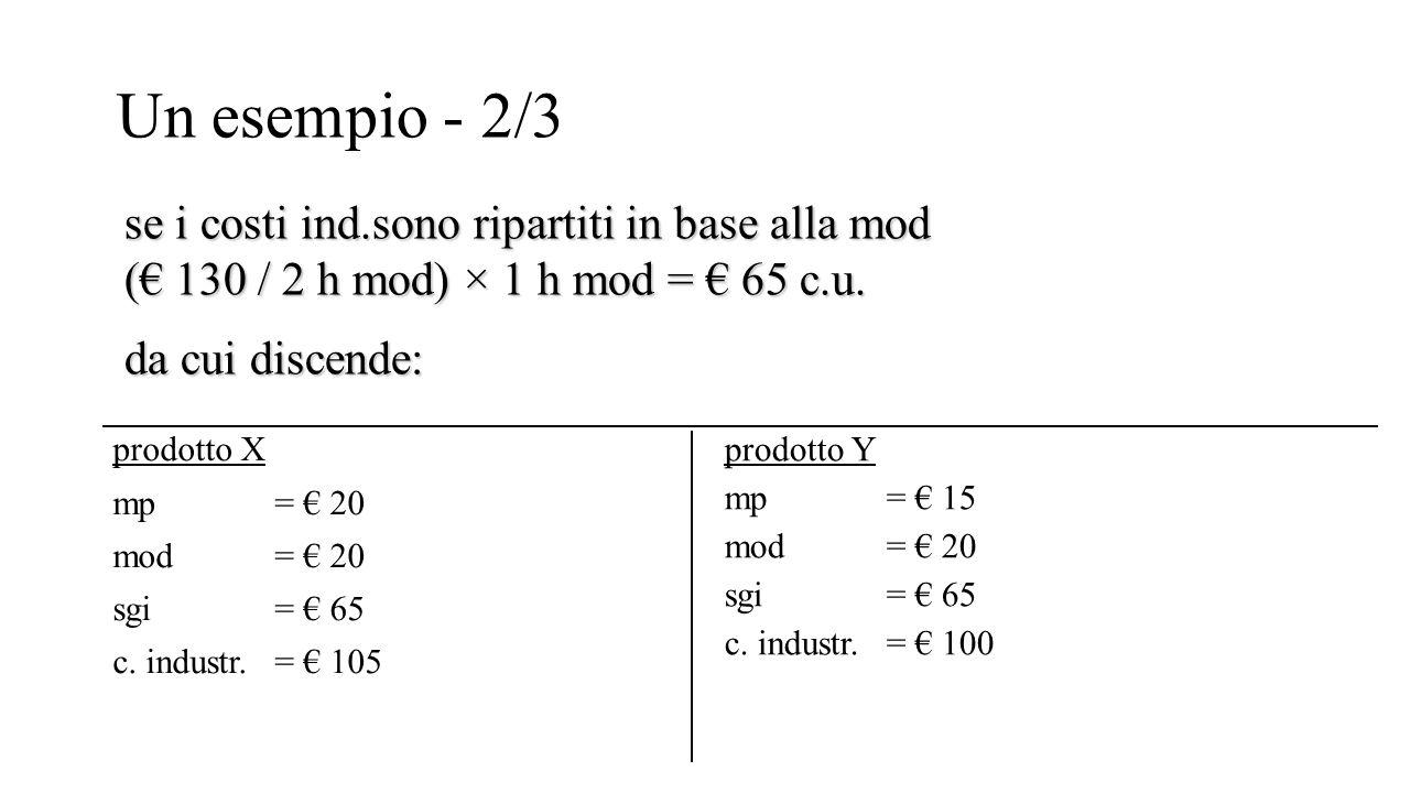 Un esempio - 2/3 prodotto X mp= € 20 mod= € 20 sgi= € 65 c. industr.= € 105 prodotto Y mp= € 15 mod= € 20 sgi= € 65 c. industr.= € 100 se i costi ind.