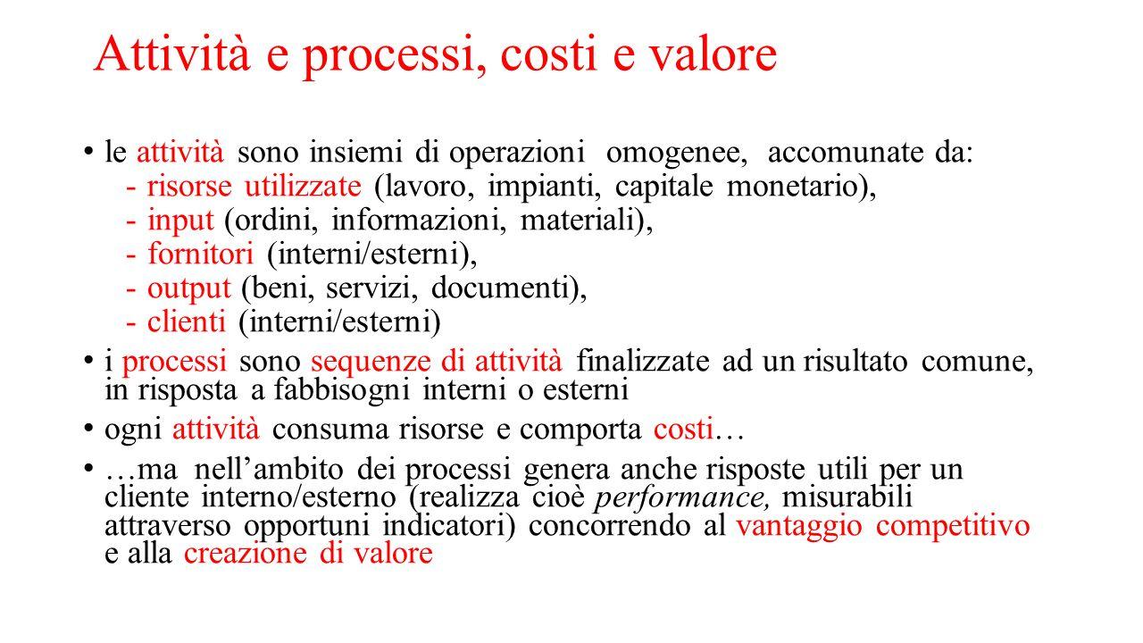 Attività e processi, costi e valore le attività sono insiemi di operazioni omogenee, accomunate da: -risorse utilizzate (lavoro, impianti, capitale mo