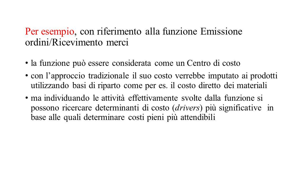 Per esempio, con riferimento alla funzione Emissione ordini/Ricevimento merci la funzione può essere considerata come un Centro di costo con l'approcc