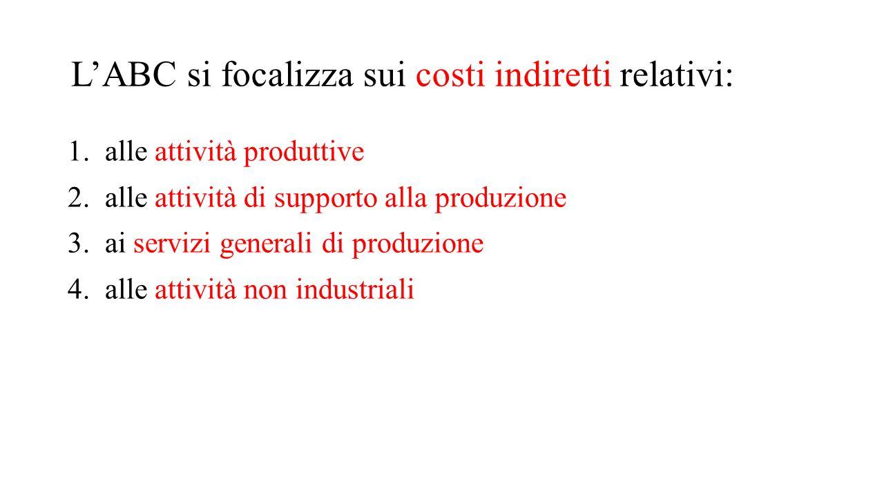 L'ABC si focalizza sui costi indiretti relativi: 1.alle attività produttive 2.alle attività di supporto alla produzione 3.ai servizi generali di produ