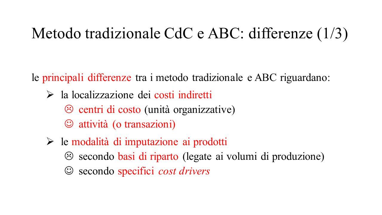le principali differenze tra i metodo tradizionale e ABC riguardano:  la localizzazione dei costi indiretti  centri di costo (unità organizzative) a
