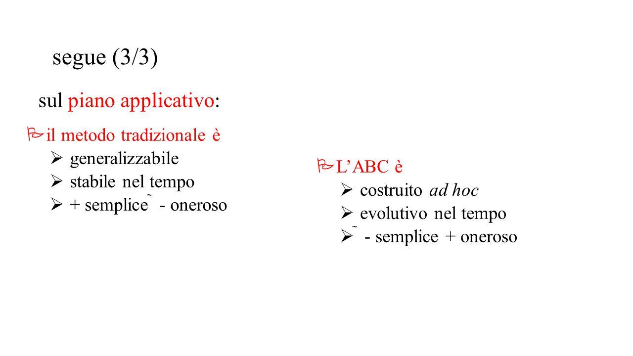 Pil metodo tradizionale è  generalizzabile  stabile nel tempo  + semplice  - oneroso PL'ABC è  costruito ad hoc  evolutivo nel tempo   - sempl