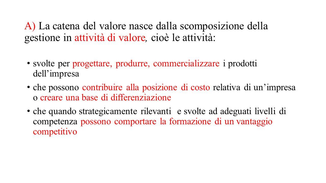 A) La catena del valore nasce dalla scomposizione della gestione in attività di valore, cioè le attività: svolte per progettare, produrre, commerciali