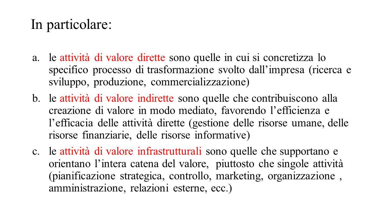 In particolare: a.le attività di valore dirette sono quelle in cui si concretizza lo specifico processo di trasformazione svolto dall'impresa (ricerca