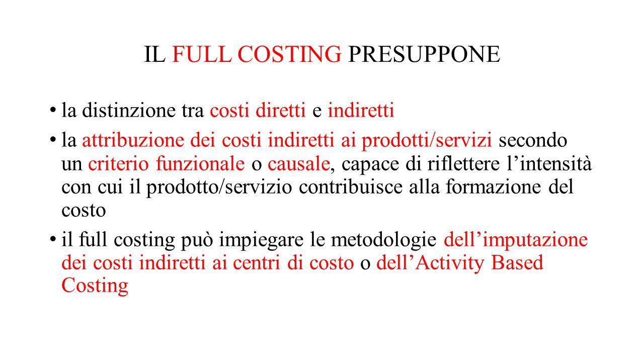 IL FULL COSTING PRESUPPONE la distinzione tra costi diretti e indiretti la attribuzione dei costi indiretti ai prodotti/servizi secondo un criterio fu