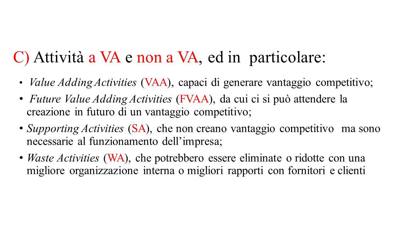 C) Attività a VA e non a VA, ed in particolare: Value Adding Activities (VAA), capaci di generare vantaggio competitivo; Future Value Adding Activitie