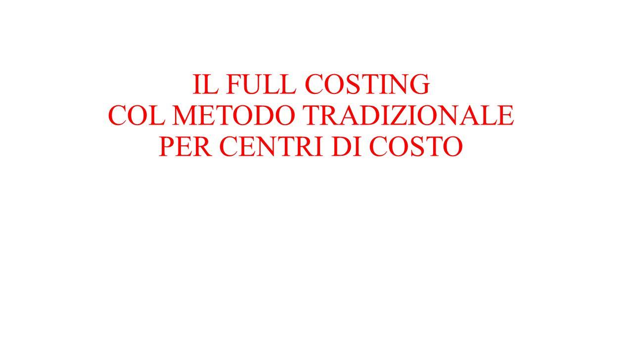 IL FULL COSTING COL METODO TRADIZIONALE PER CENTRI DI COSTO