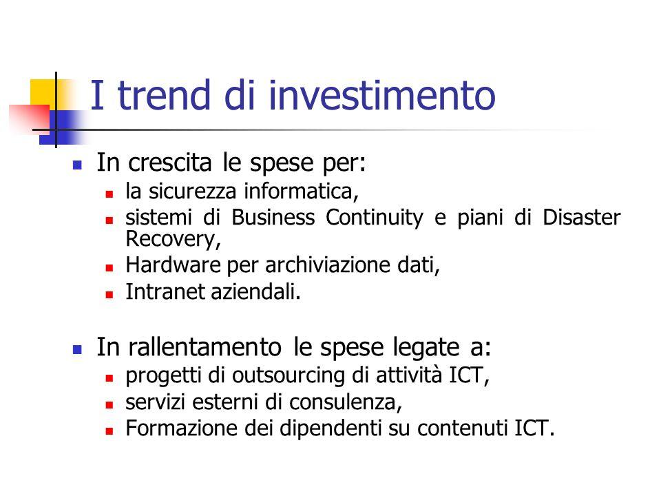 I trend di investimento In crescita le spese per: la sicurezza informatica, sistemi di Business Continuity e piani di Disaster Recovery, Hardware per archiviazione dati, Intranet aziendali.
