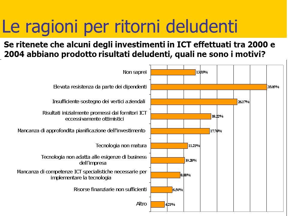 Le ragioni per ritorni deludenti Se ritenete che alcuni degli investimenti in ICT effettuati tra 2000 e 2004 abbiano prodotto risultati deludenti, quali ne sono i motivi