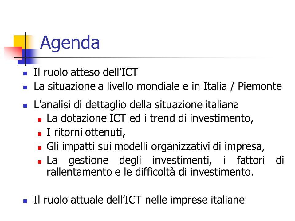 Agenda Il ruolo atteso dell'ICT La situazione a livello mondiale e in Italia / Piemonte L'analisi di dettaglio della situazione italiana La dotazione ICT ed i trend di investimento, I ritorni ottenuti, Gli impatti sui modelli organizzativi di impresa, La gestione degli investimenti, i fattori di rallentamento e le difficoltà di investimento.
