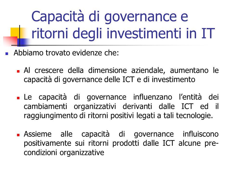 Capacità di governance e ritorni degli investimenti in IT Abbiamo trovato evidenze che: Al crescere della dimensione aziendale, aumentano le capacità di governance delle ICT e di investimento Le capacità di governance influenzano l'entità dei cambiamenti organizzativi derivanti dalle ICT ed il raggiungimento di ritorni positivi legati a tali tecnologie.