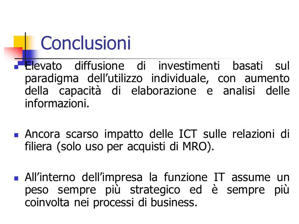 Conclusioni Elevato diffusione di investimenti basati sul paradigma dell'utilizzo individuale, con aumento della capacità di elaborazione e analisi de