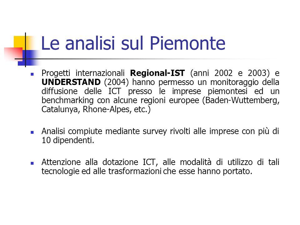 Le analisi sul Piemonte Progetti internazionali Regional-IST (anni 2002 e 2003) e UNDERSTAND (2004) hanno permesso un monitoraggio della diffusione delle ICT presso le imprese piemontesi ed un benchmarking con alcune regioni europee (Baden-Wuttemberg, Catalunya, Rhone-Alpes, etc.) Analisi compiute mediante survey rivolti alle imprese con più di 10 dipendenti.