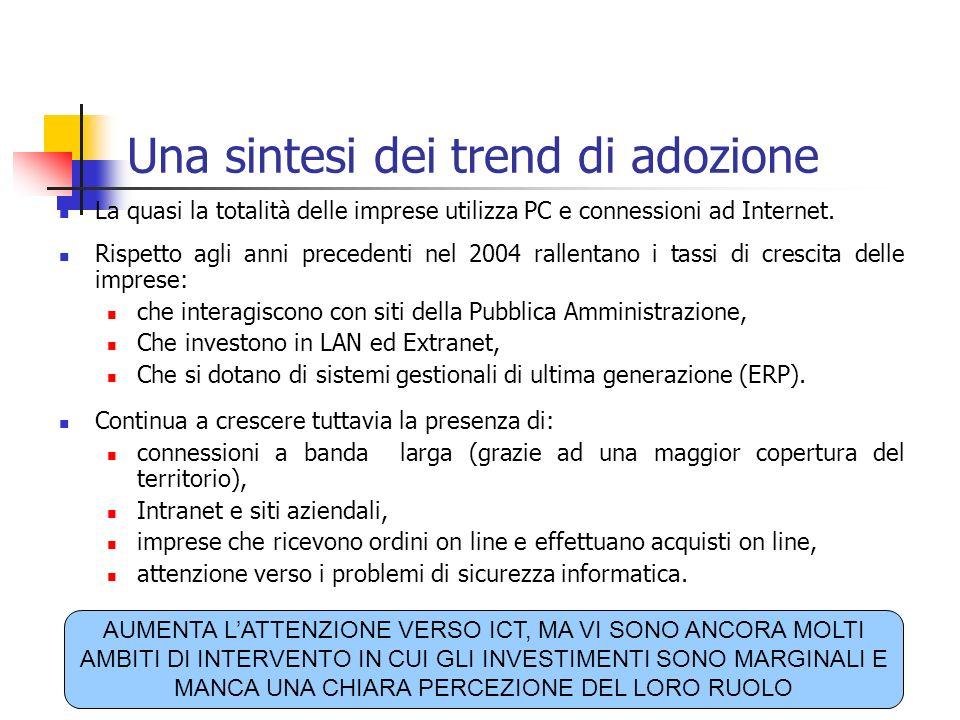 Le imprese piemontesi – confronti a livello internazionale Rispetto alle altre Regioni, nel 2003 REGIONAL-IST fotografava per il Piemonte una situazione di: INFRASTRUTTURA ICT Allineamento con la Catalunya.