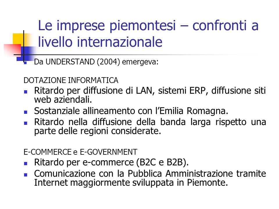 Le imprese piemontesi – confronti a livello internazionale Da UNDERSTAND (2004) emergeva: DOTAZIONE INFORMATICA Ritardo per diffusione di LAN, sistemi ERP, diffusione siti web aziendali.