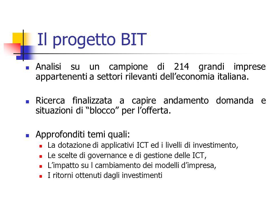Il progetto BIT Analisi su un campione di 214 grandi imprese appartenenti a settori rilevanti dell'economia italiana. Ricerca finalizzata a capire and