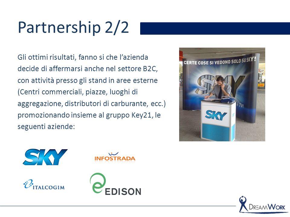 Partnership 2/2 Gli ottimi risultati, fanno si che l'azienda decide di affermarsi anche nel settore B2C, con attività presso gli stand in aree esterne