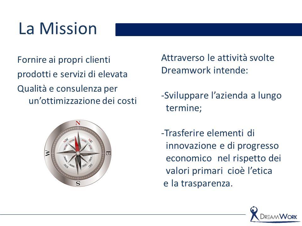 La Mission Fornire ai propri clienti prodotti e servizi di elevata Qualità e consulenza per un'ottimizzazione dei costi Attraverso le attività svolte