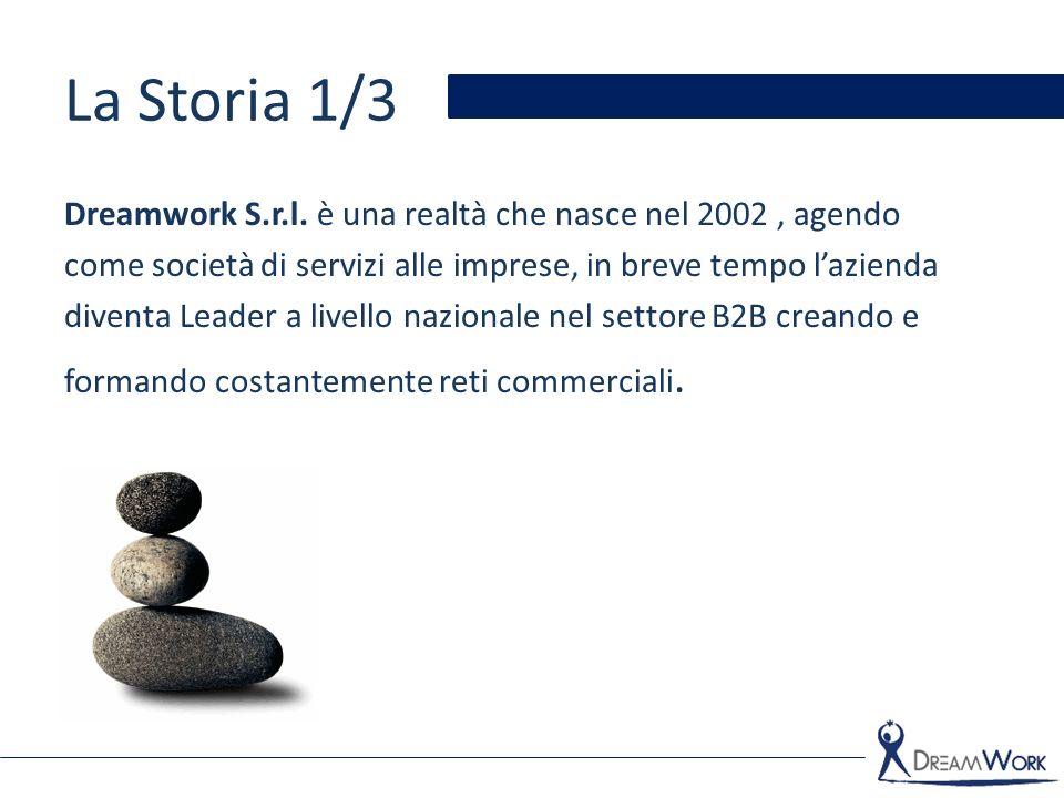 La Storia 1/3 Dreamwork S.r.l. è una realtà che nasce nel 2002, agendo come società di servizi alle imprese, in breve tempo l'azienda diventa Leader a
