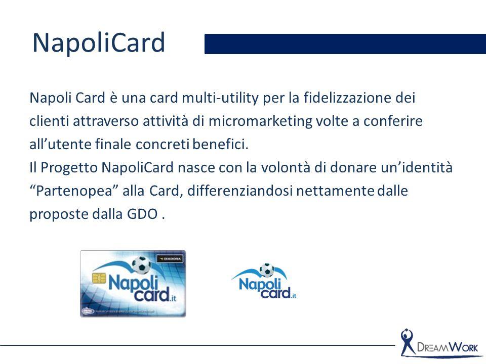 NapoliCard Napoli Card è una card multi-utility per la fidelizzazione dei clienti attraverso attività di micromarketing volte a conferire all'utente f