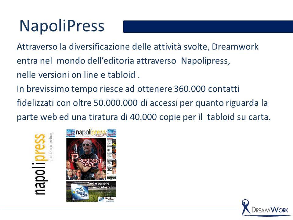 NapoliPress Attraverso la diversificazione delle attività svolte, Dreamwork entra nel mondo dell'editoria attraverso Napolipress, nelle versioni on li