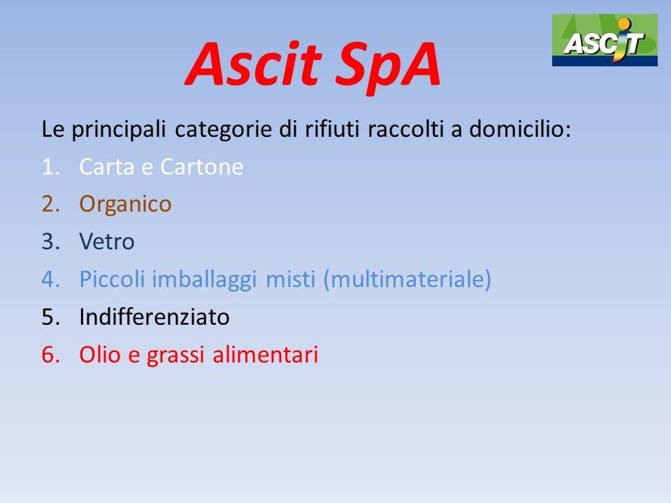 Ascit SpA Le principali categorie di rifiuti raccolti a domicilio: 1.Carta e Cartone 2.Organico 3.Vetro 4.Piccoli imballaggi misti (multimateriale) 5.Indifferenziato 6.Olio e grassi alimentari