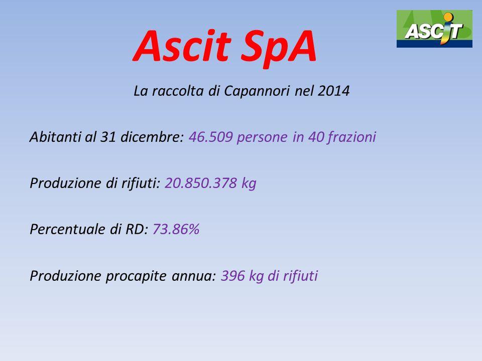 Ascit SpA La raccolta di Capannori nel 2014 Abitanti al 31 dicembre: 46.509 persone in 40 frazioni Produzione di rifiuti: 20.850.378 kg Percentuale di RD: 73.86% Produzione procapite annua: 396 kg di rifiuti