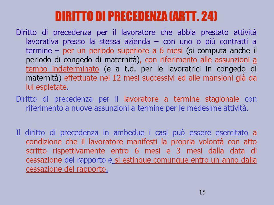 15 DIRITTO DI PRECEDENZA (ARTT. 24) Diritto di precedenza per il lavoratore che abbia prestato attività lavorativa presso la stessa azienda – con uno