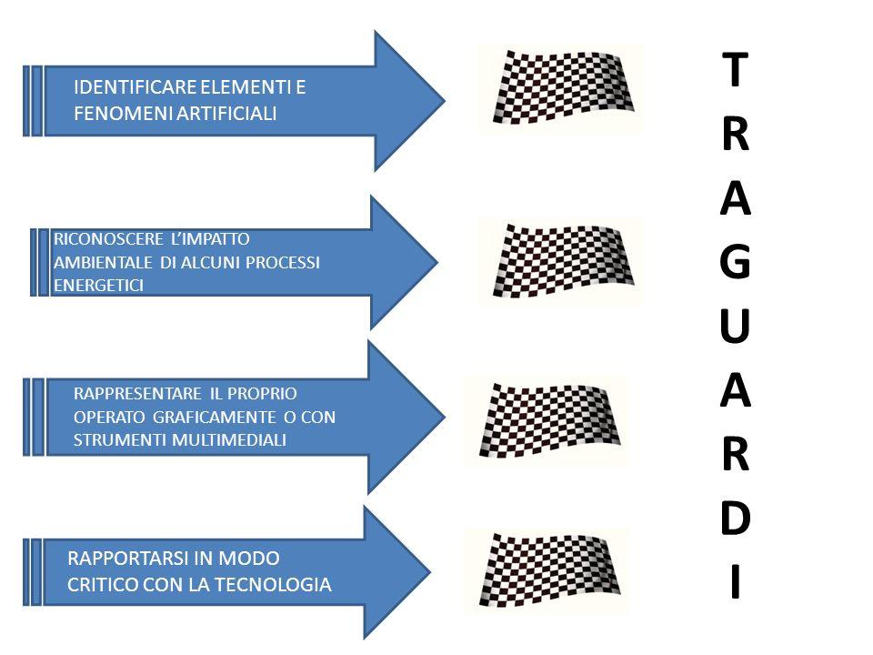 TRAGUARDITRAGUARDI IDENTIFICARE ELEMENTI E FENOMENI ARTIFICIALI RICONOSCERE L'IMPATTO AMBIENTALE DI ALCUNI PROCESSI ENERGETICI RAPPRESENTARE IL PROPRIO OPERATO GRAFICAMENTE O CON STRUMENTI MULTIMEDIALI RAPPORTARSI IN MODO CRITICO CON LA TECNOLOGIA
