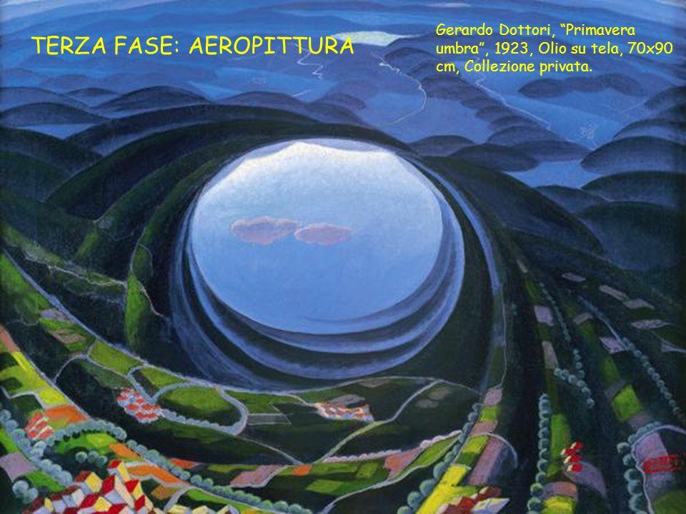 """Gerardo Dottori, """"Primavera umbra"""", 1923, Olio su tela, 70x90 cm, Collezione privata. TERZA FASE: AEROPITTURA"""