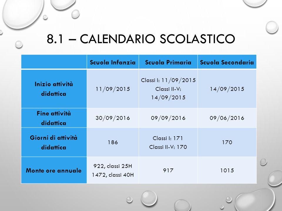 8.1 – CALENDARIO SCOLASTICO Scuola InfanziaScuola PrimariaScuola Secondaria Inizio attività didattica 11/09/2015 Classi I: 11/09/2015 Classi II-V: 14/