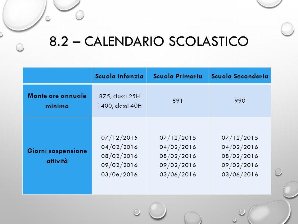 8.2 – CALENDARIO SCOLASTICO Scuola InfanziaScuola PrimariaScuola Secondaria Monte ore annuale minimo 875, classi 25H 1400, classi 40H 891990 Giorni so