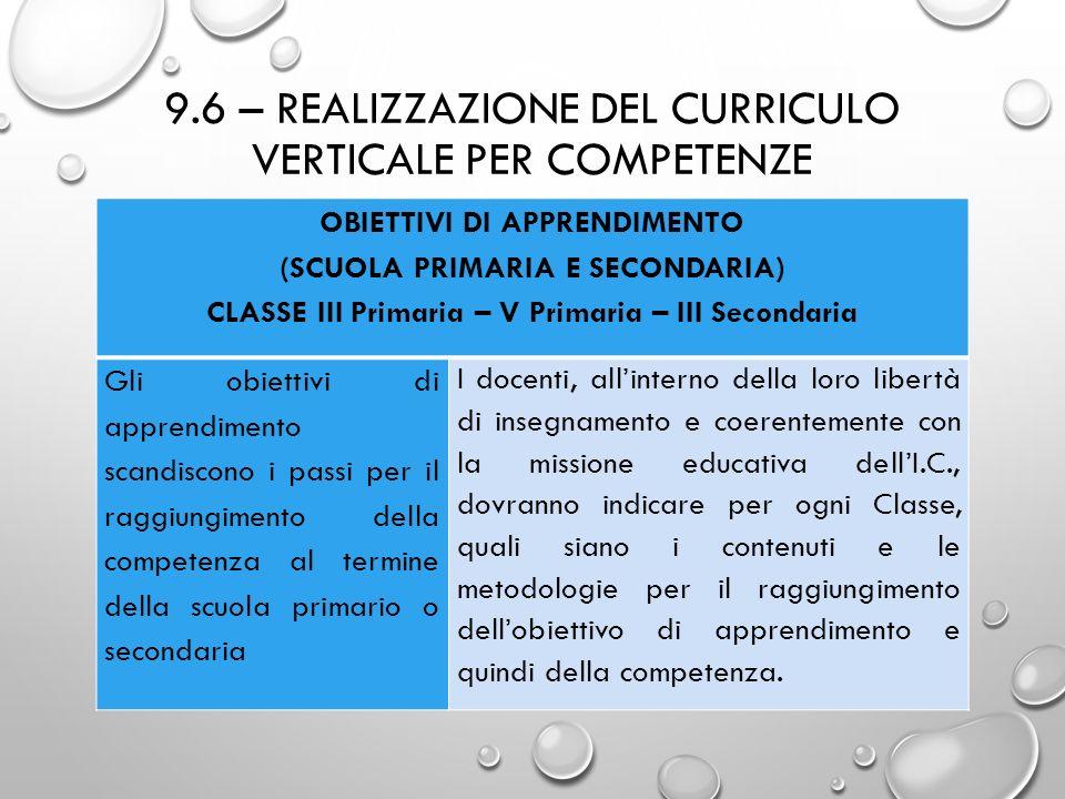 9.6 – REALIZZAZIONE DEL CURRICULO VERTICALE PER COMPETENZE OBIETTIVI DI APPRENDIMENTO (SCUOLA PRIMARIA E SECONDARIA) CLASSE III Primaria – V Primaria