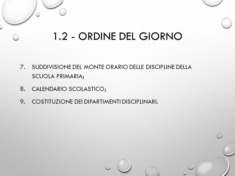 1.2 - ORDINE DEL GIORNO 7.SUDDIVISIONE DEL MONTE ORARIO DELLE DISCIPLINE DELLA SCUOLA PRIMARIA; 8.CALENDARIO SCOLASTICO; 9.COSTITUZIONE DEI DIPARTIMEN