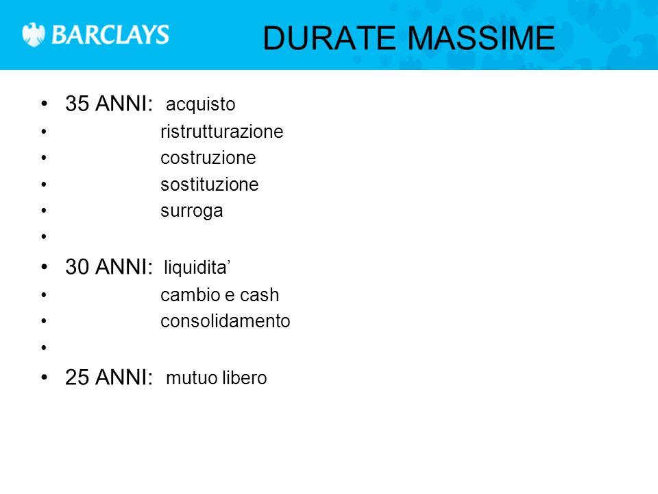 DURATE MASSIME 35 ANNI: acquisto ristrutturazione costruzione sostituzione surroga 30 ANNI: liquidita' cambio e cash consolidamento 25 ANNI: mutuo libero